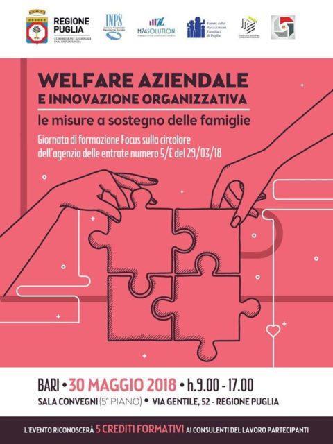 Welfare aziendale e Innovazione Organizzativa